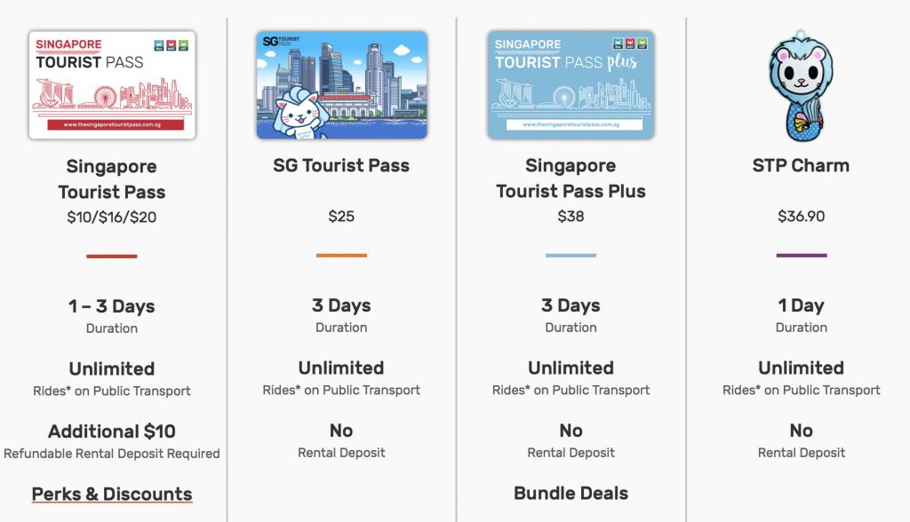 Transportes en Singapur