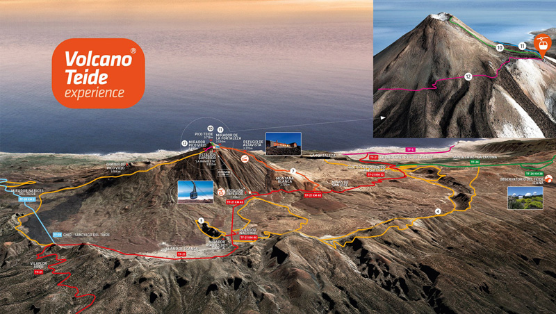 Mapa senderos del Teide